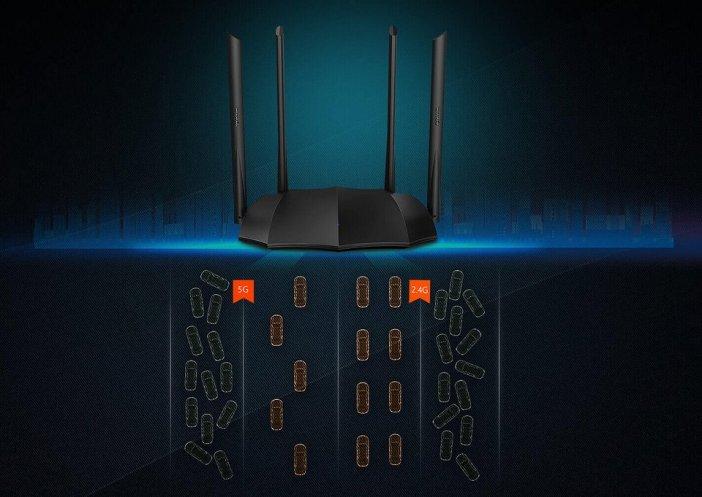 router-Tenda-AC8_4.jpg