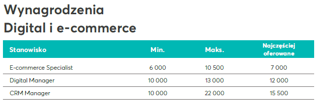 Wykres3_eCommerce.png