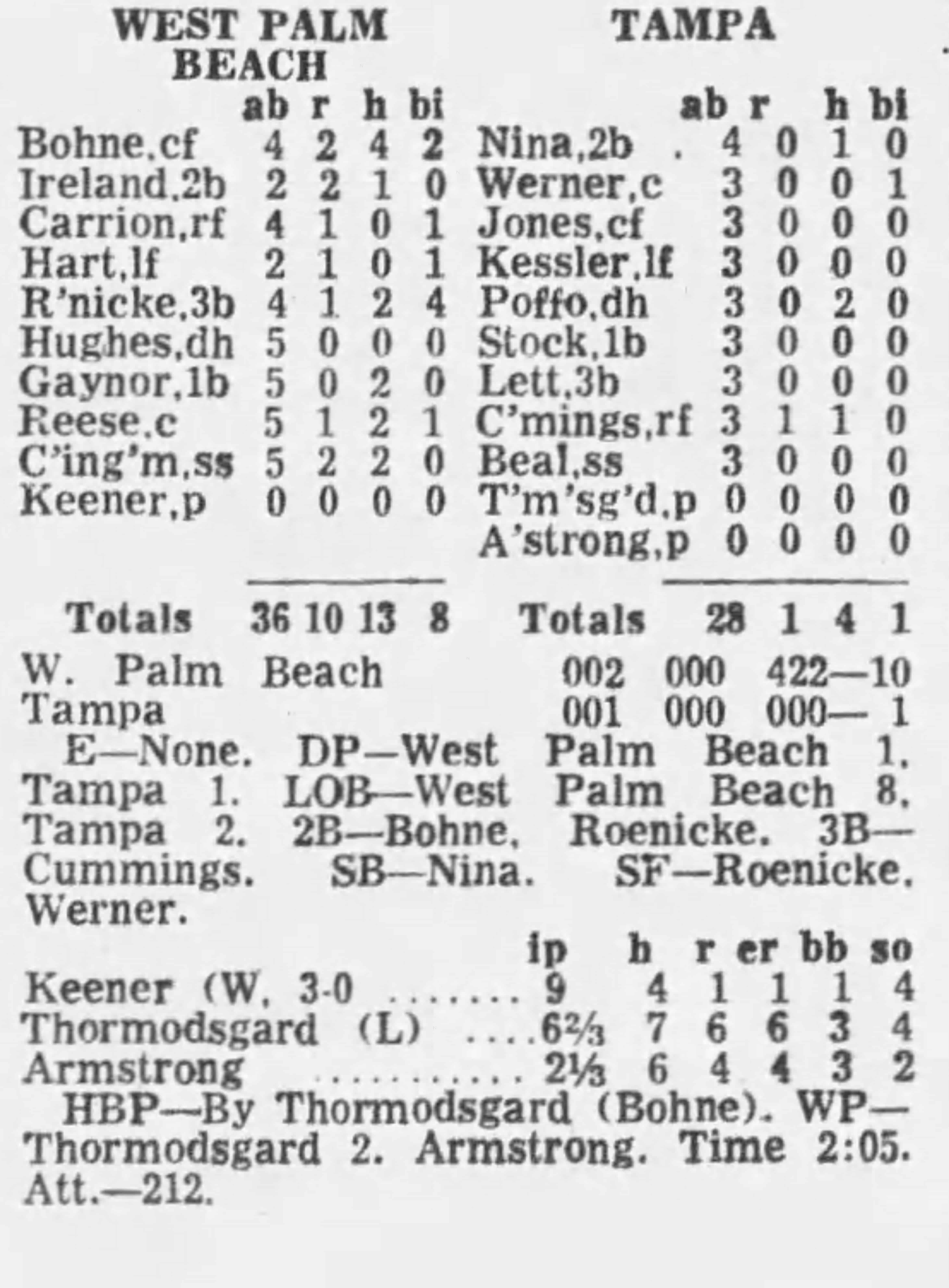 Box score from the very game Randy Poffo attacked the pitcher after getting beamed in the helmet while waiting in the on-deck circle [Tuesday, April 30, 1974 edition of The Tampa Tribune]