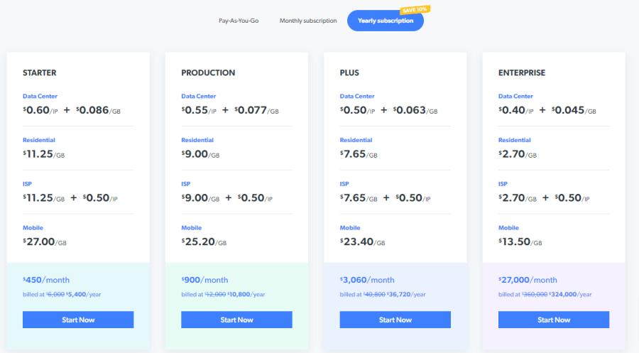 working discount