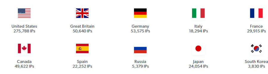 Best Datacenter Proxy Network Over 770K Datacenter Proxies 2