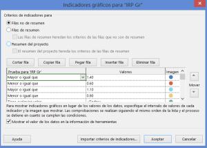 Indicadores gráficos del campo personalizado IRP Gr