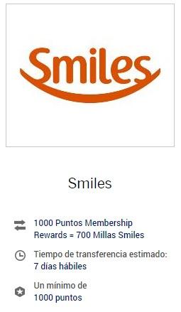 GOL Smiles Programa Club Millas Bancos Tarjetas 3