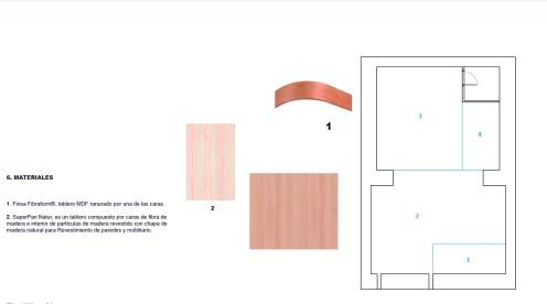 trabajo sobre aplicación de los materiales