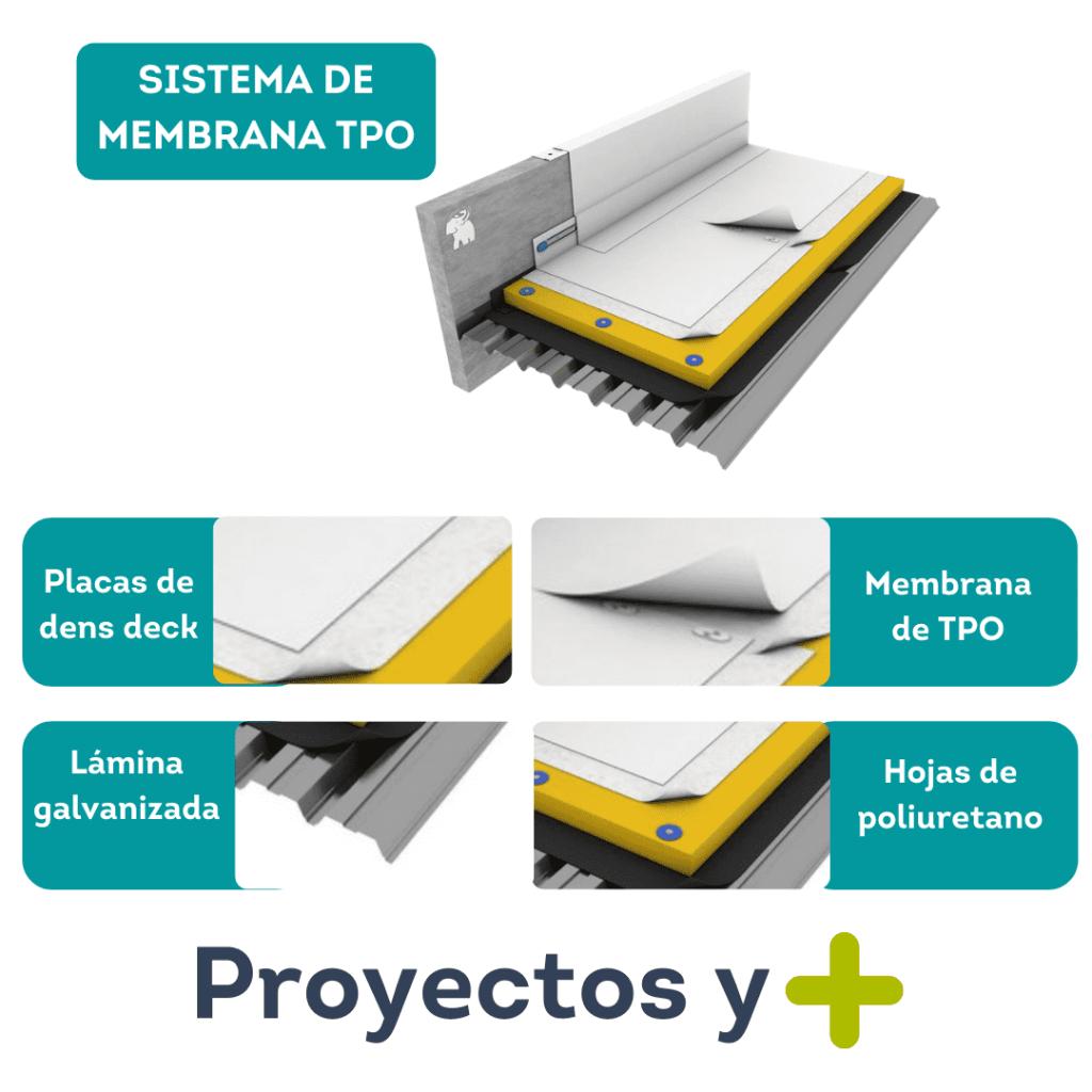 Sistemas de impermeabilización para techos de naves industriales