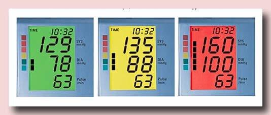 Показатели давления, крайнее правое - повышенное давление