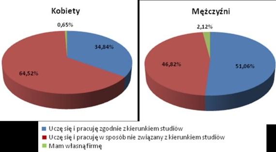 wykres21