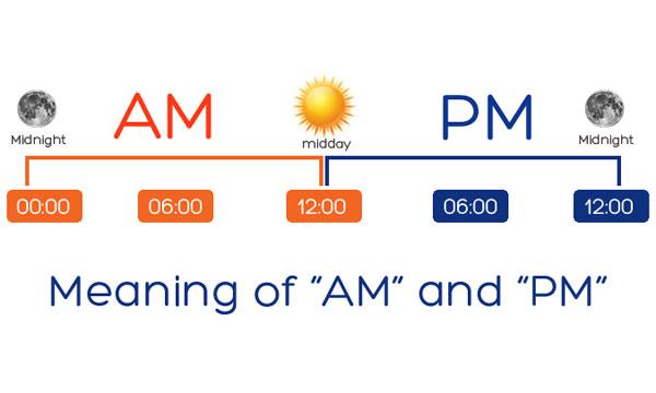 Khái niệm AM và PM