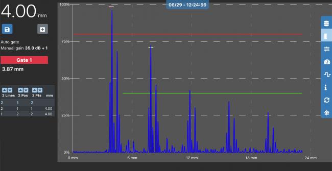 地上のモニターにて確認できるUTグラフ(例)