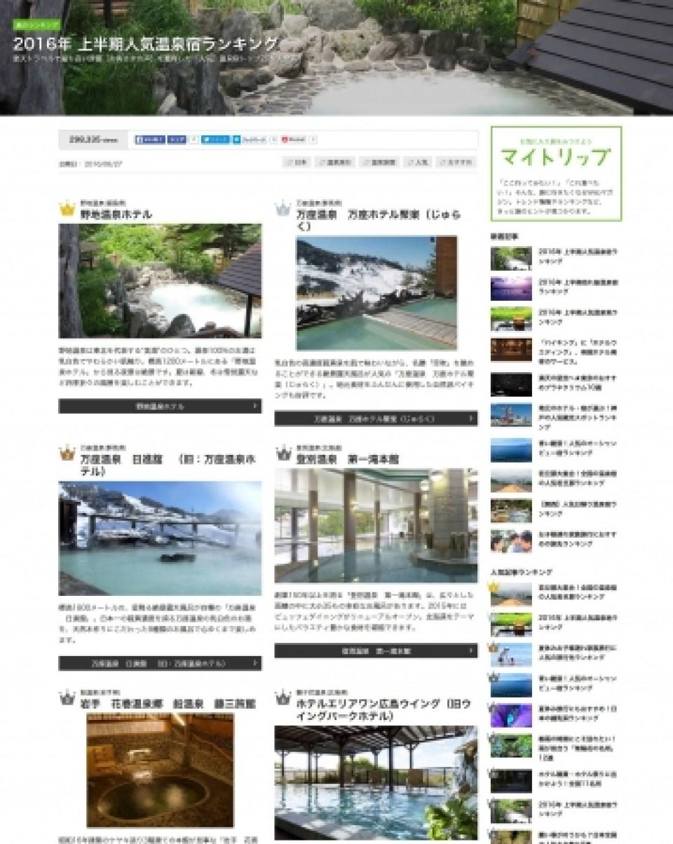 2016年 上半期人気温泉宿ランキング