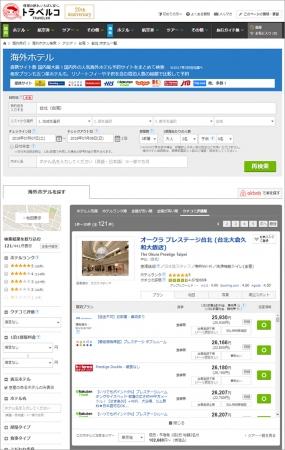 海外ホテル比較 検索結果一覧ページ一例