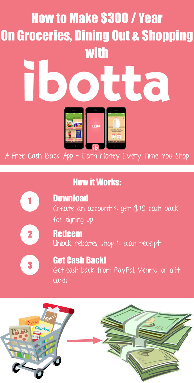 Ibotta A Free Rebate App That Pays Real Cash Prudent Penny Pincher