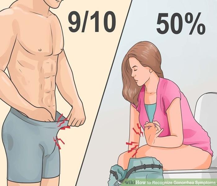 sintomas gonorrea