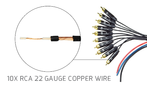 SNAKE 10RCA-30 Wire Detail for Product highlight