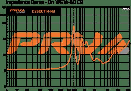 PRV Audio -D3500TiH-Nd- Impedance Curve