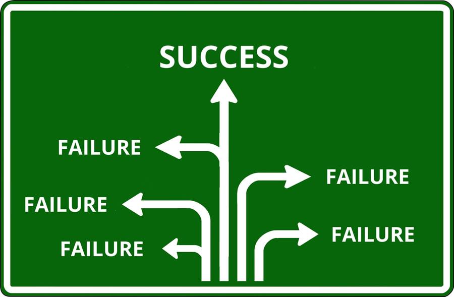 Grit - success-failure-sign