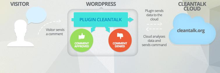 Image result for Clean Talk