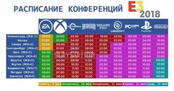 Собрали для ваc примерные планы на E3 по всем издателям