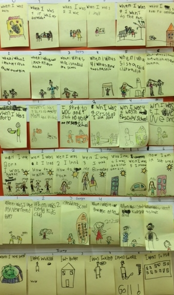 First Graders created timelines of their lives so far.