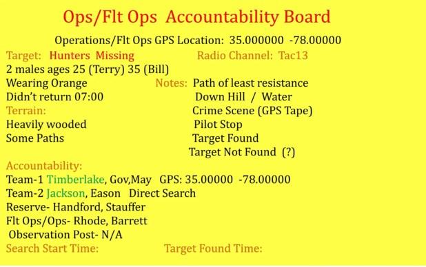 Accountability Board