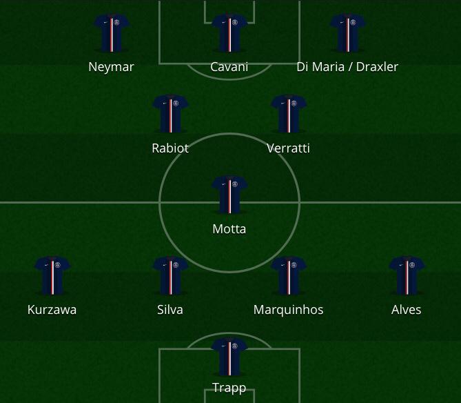 PSG Lineup