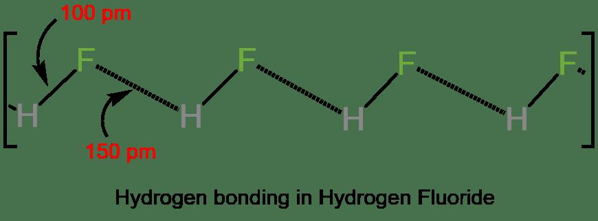HF-acid-bonding
