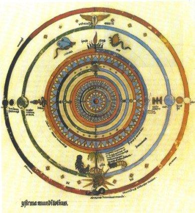 Primer mandala dibujado por Jung