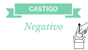 castigo-negativo-psicologo-barcelona