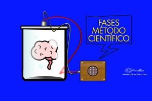 método-científico-fases