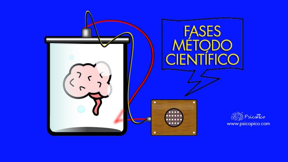 Las 5 fases del método científico | PsicoPico