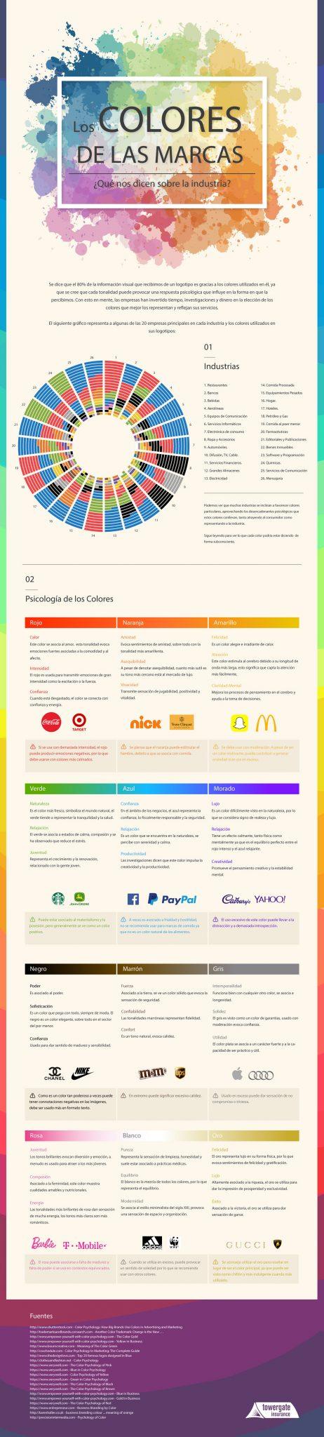 colores y marcas industrial empresas