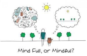 Kabul ve Kararlılık Terapisi Nedir? kabul ve kararlılık terapisi nedir? - Mindfulness 300x193 - Kabul ve Kararlılık Terapisi Nedir?