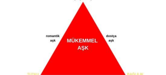 aşk Üçgeni teorisi - 7tturi 1024x576 - Aşk Üçgeni Teorisi