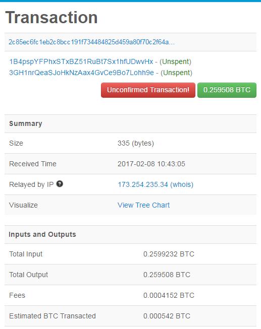 hogyan lehet felgyorsítani a bitcoinok beérkezését)