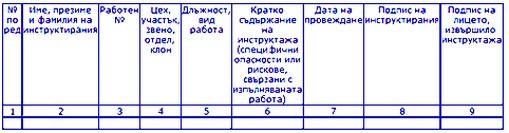 Книга_ежедневен_инструктаж-1