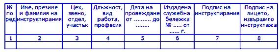 Книга_начален_инструктаж-1