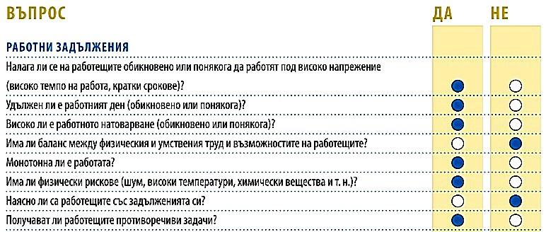 OR-chek_list-6