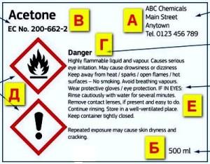 Опасни химични вещества - етикет