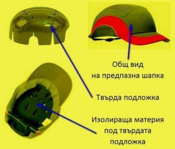 Предпазна шапка - устройство