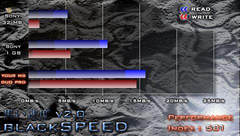 BlackSpeed resultados velocidad memoria PSP