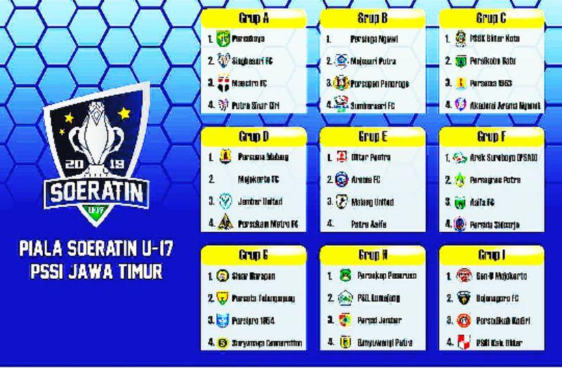 Piala Soeratin U-17 PSSI Jatim Diikuti 36 Klub