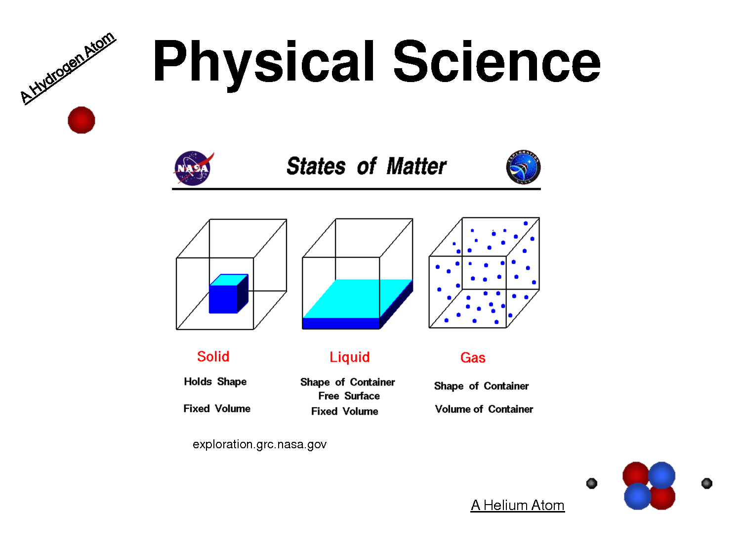 Pressure Definition Physical Science