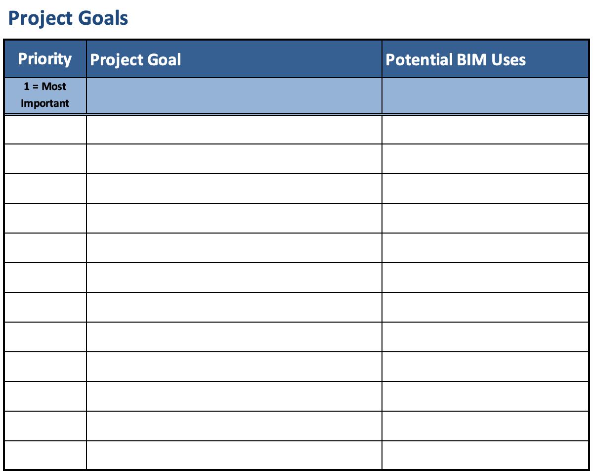 Appendix A Bim Goals Worksheet Bim Project Execution