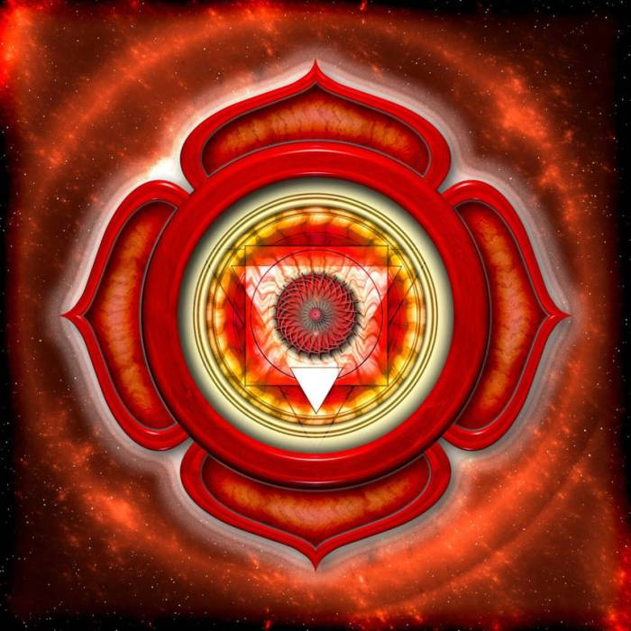 Root Chakra - Guide to Health and Balance1