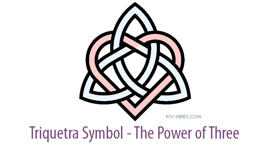 Triquetra Symbol The Power Of Three Psy Minds