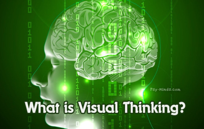 What is Visual Thinking