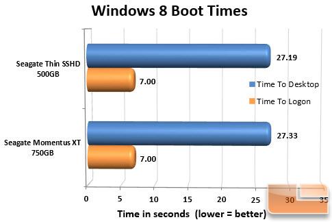 boot-chart