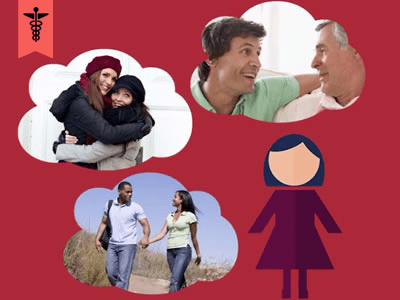 Intimacy Issues with Military and Veteran Connected Couples course image
