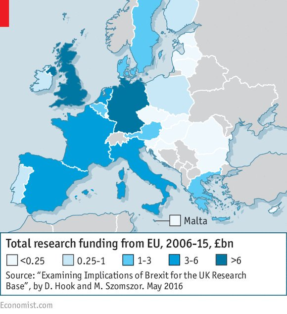 EU science funding