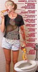 bulimia202b
